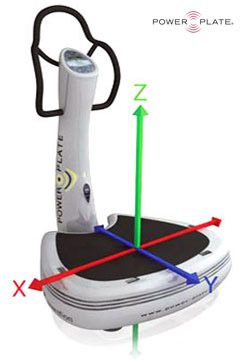 Power Plate® works by vibrating in three-dimensions